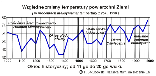 klimat_1000_2000_pl.JPG