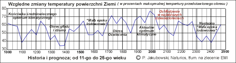 klimat_2500_pl_1.JPG